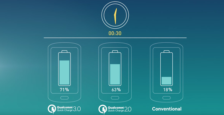 dodocool-qualcomm-quick-charge3-2