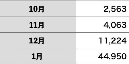 スクリーンショット 2017-02-01 22.16.10